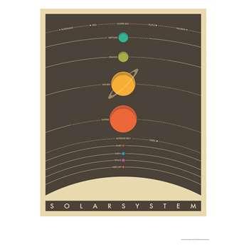 Habitat Solar System 50 X 70cm Print By Jazzberry Blue (70 x 50cm)
