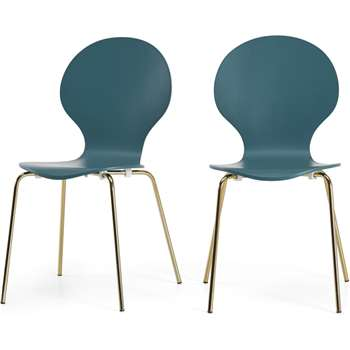 Set of 2 Kitsch Dining Chairs, Teal and Brass (H87 x W47 x D54cm)